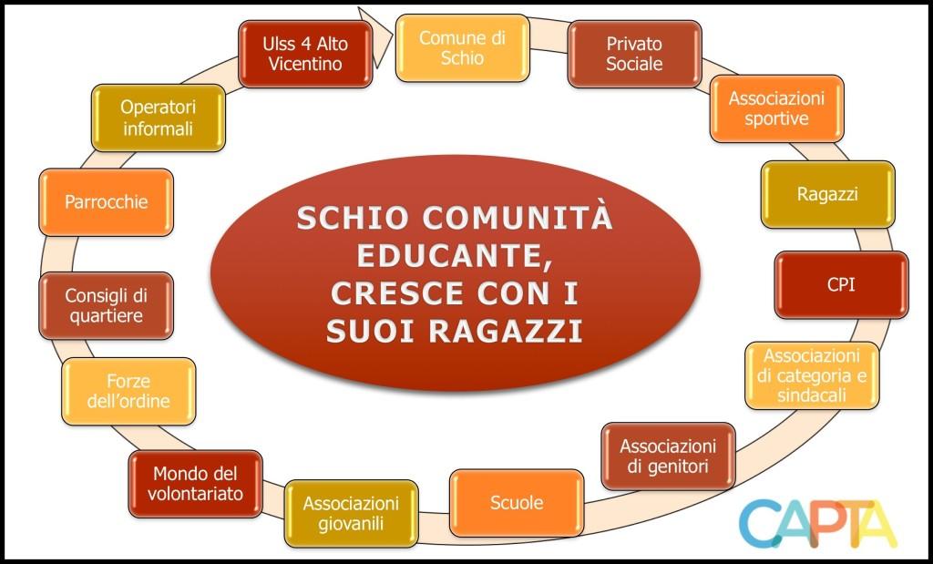 comunità educante.png