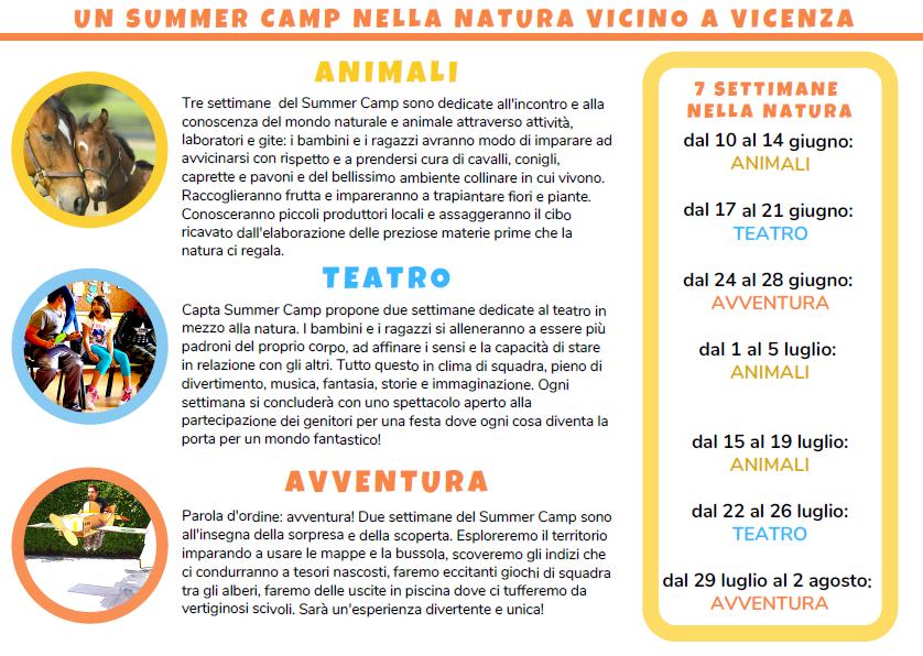 Presentazione Summer Camp
